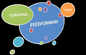 Bildresultat för feedback feedforward